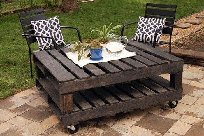 Muebles con palets ideas de impacto para el hogar for Muebles terraza palets