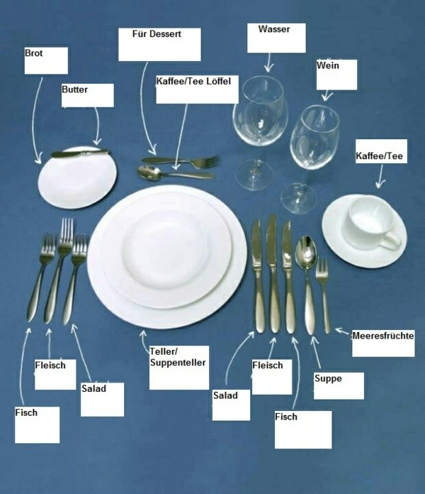 formas decorar ordenar mesa etiqueta