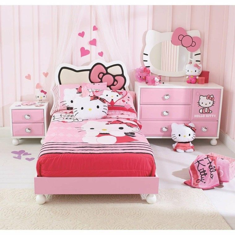 Decoracion Kitty Habitaciones ~ decoracion de cuartos para ninas de hello kitty Para ni?as