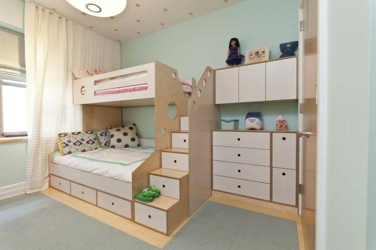 Camas infantiles de dise o moderno comodidad y diversi n for Habitacion para 2 ninos
