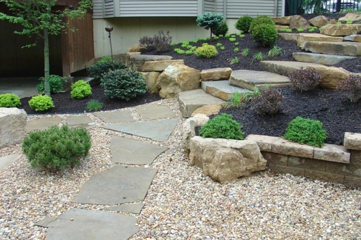 variaciones simples conceptos piedras lajas
