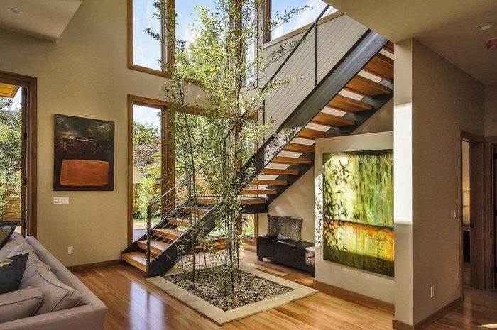 Jardin zen interior los componentes que nunca le deben faltar for Soluciones bajo escalera
