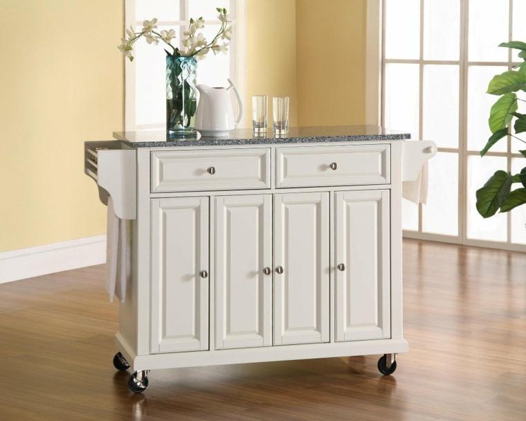 Muebles auxiliares de cocina ikea - Muebles de cocina auxiliares ...