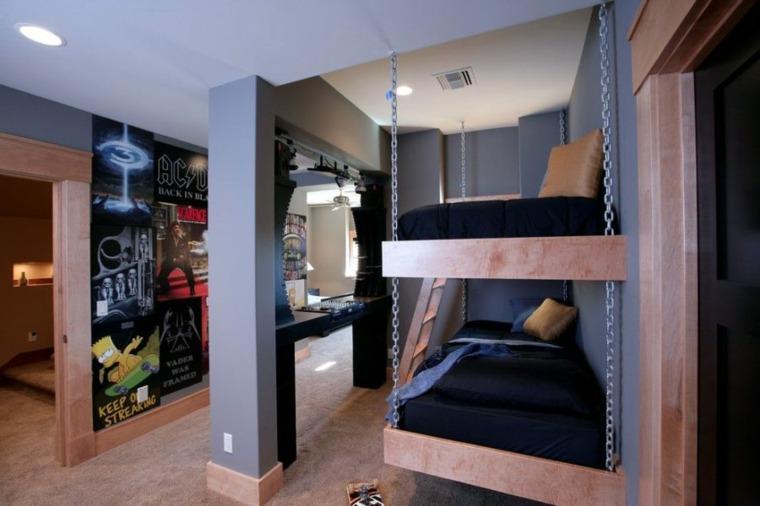 Habitaciones de chicos convertidos en hombres - Dormitorios juveniles para hombres ...