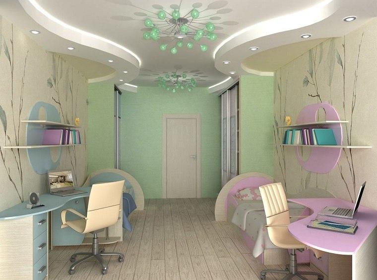 decoración habitaciones infantiles compartidas chicos chicas ideas