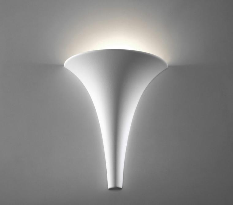 tipos de lámparas interior