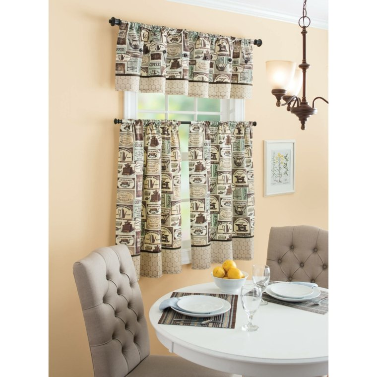 Ver cortinas para cocina diferentes tipos de cortinas - Ver cortinas para cocina ...