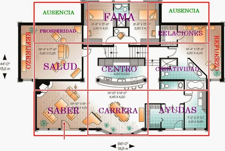 Feng shui decoracion todo sobre este estilo parte 1 for Casas feng shui arquitectura
