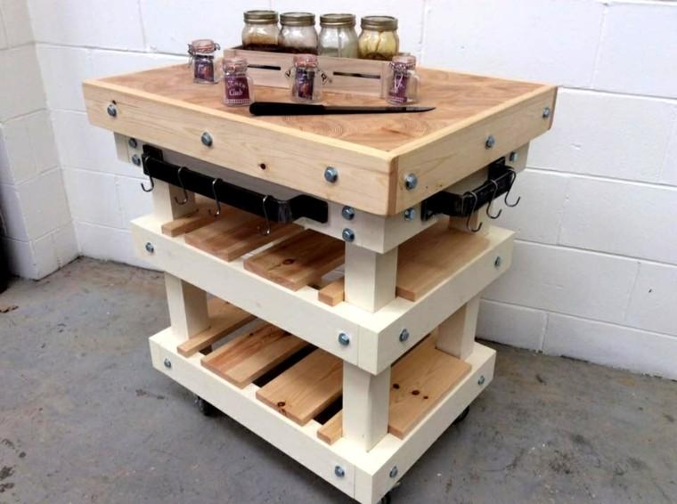 Muebles de palets ideas funcionales y creativas para las cocinas