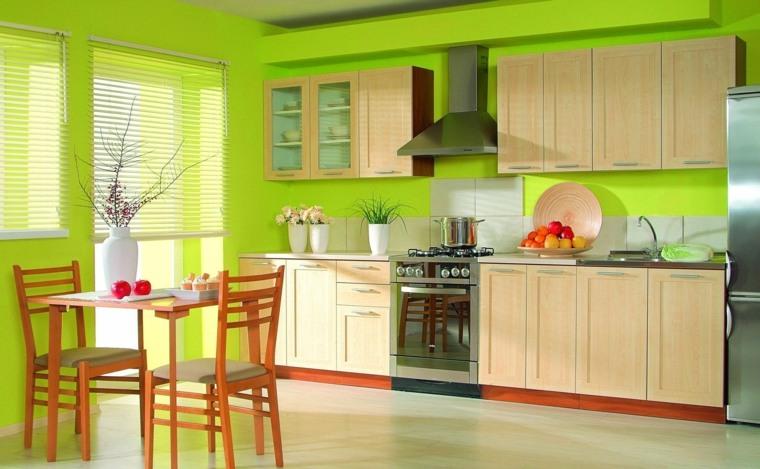 Revestimiento cocina e ideas para las paredes y salpicaderos for Pintura cocina pato azul