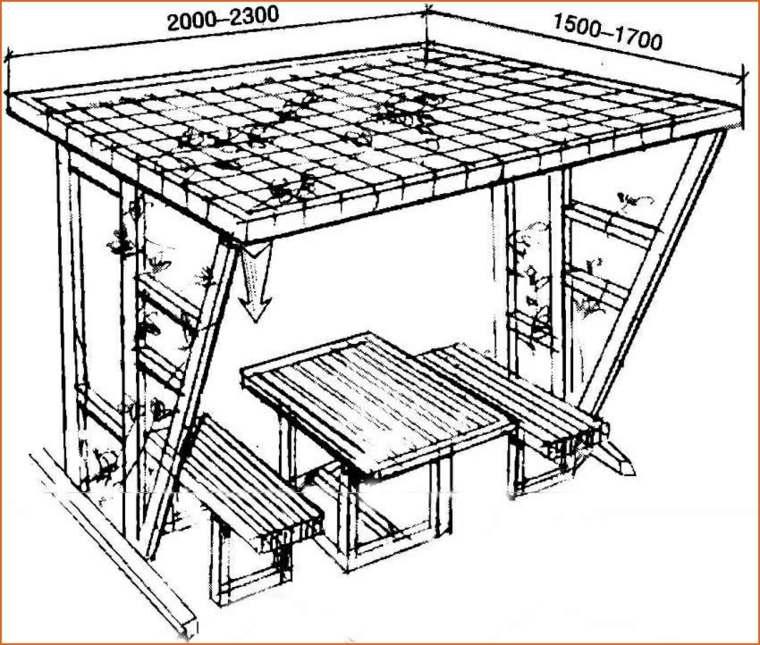 cómo hacer pérgola de madera esquema