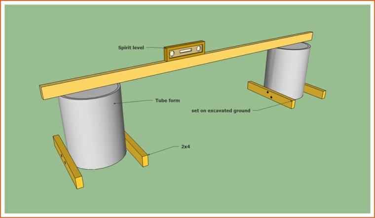 Como hacer pergola cmo hacer prgola de madera paso with - Construir pergola de madera ...