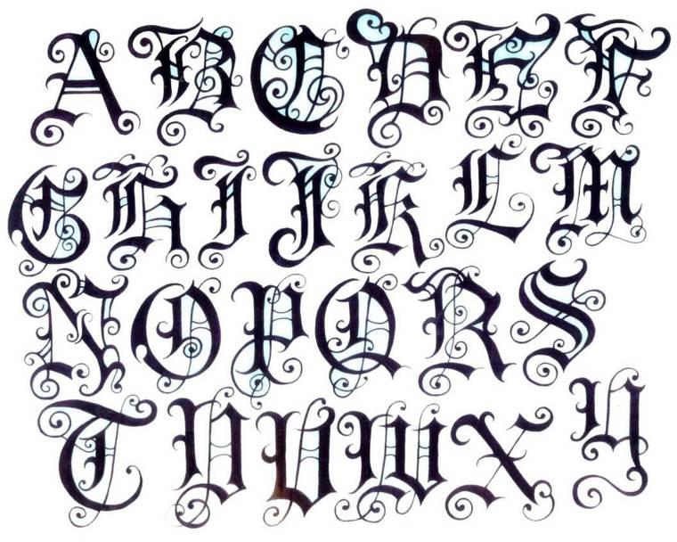 Letras Para Tatuajes Los Tipos Entre Los Que Podemos Elegir