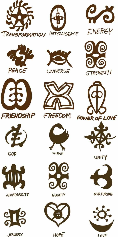 diferentes simbolos combinados tradicionales