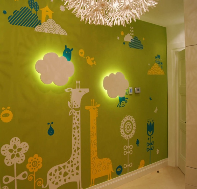 ideas-decorar-pared-papel-pared-habitacion-ninos