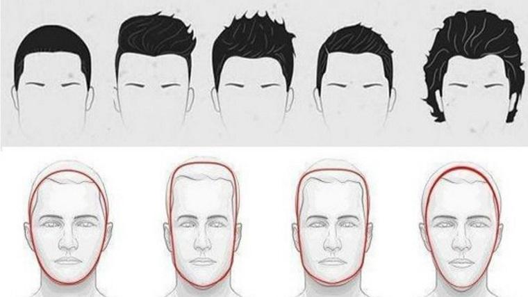 Como elegir el corte de pelo hombre