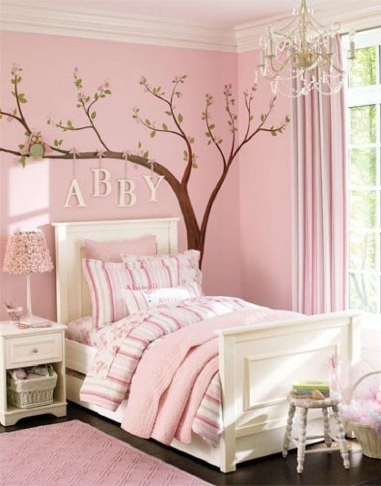 ideas habitaciones para niña
