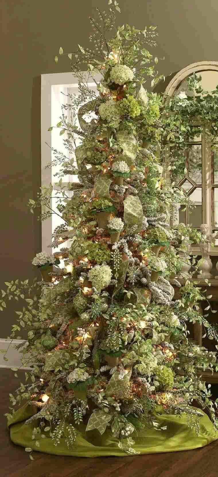 inspiración para la decoración del árbol