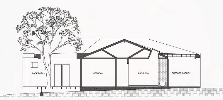 vista lateral casa moderna