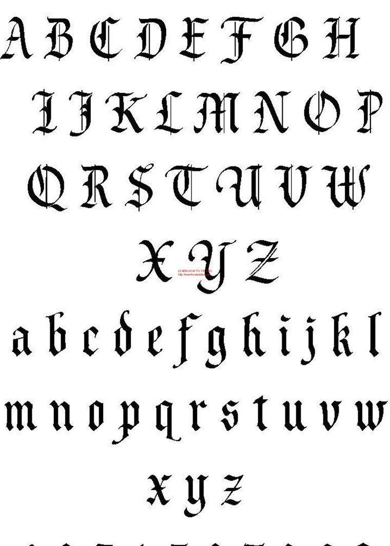 Letras de tatuajes todo lo que necesita saber antes de for Estilos de letras