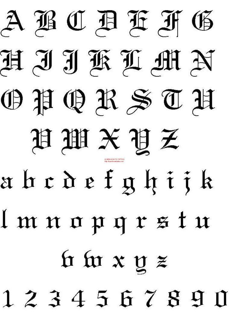 Letras de tatuajes todo lo que necesita saber antes de - Lettres alphabet originales ...