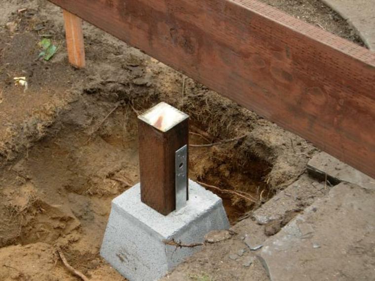 Construir Los Soportes Para Una P 233 Rgola En Sencillos Pasos