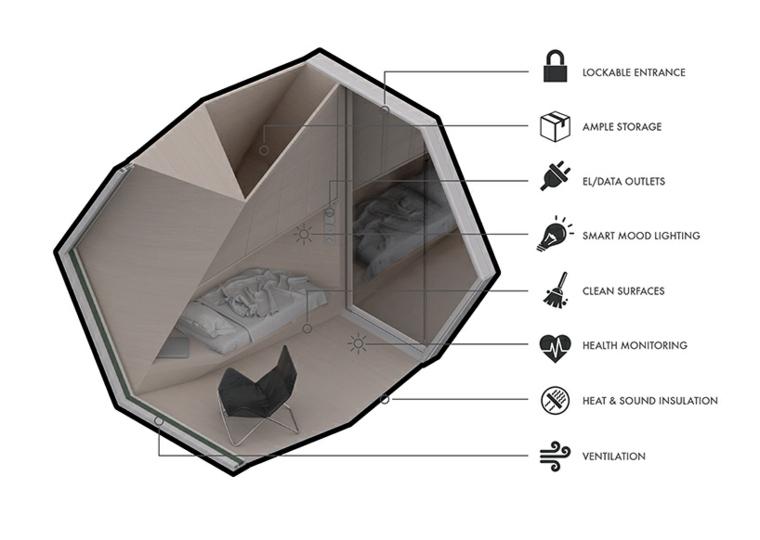 vivienda-distribución-interna