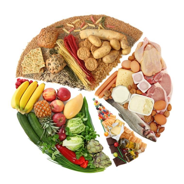 dieta-saludable-circulo