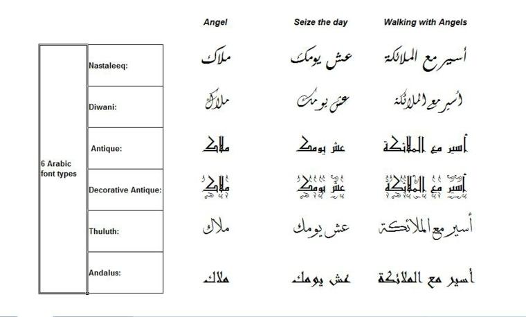 letras árabes