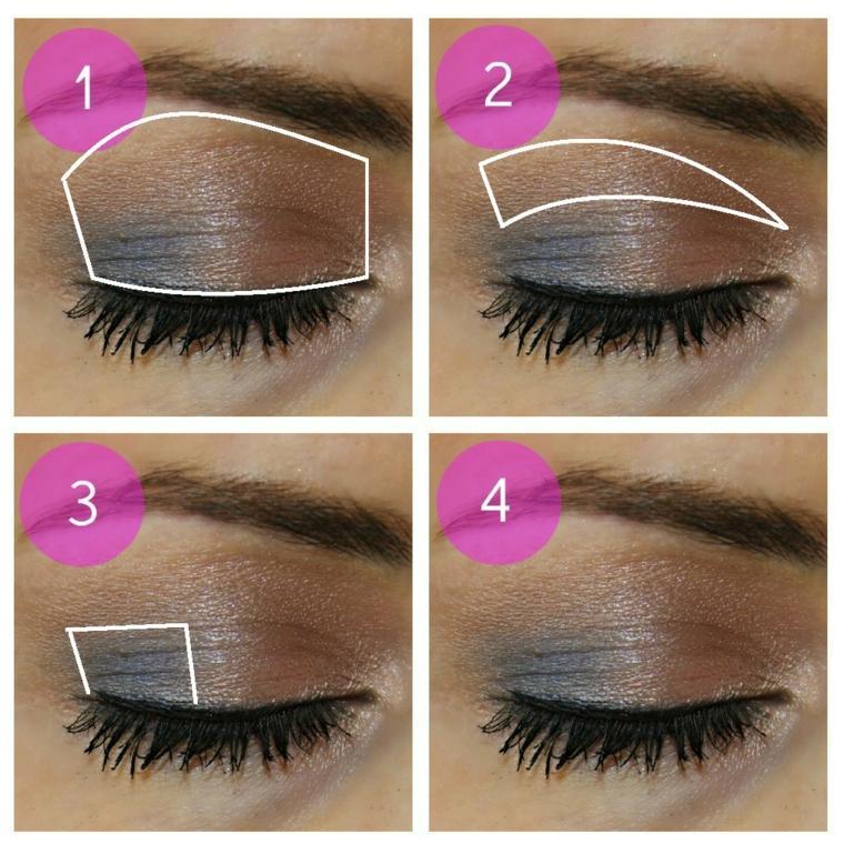 maquillaje para ojos los-pasos
