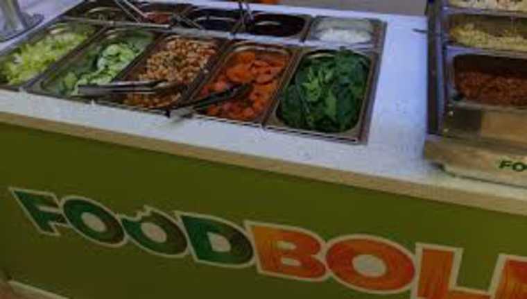 Foodbolin