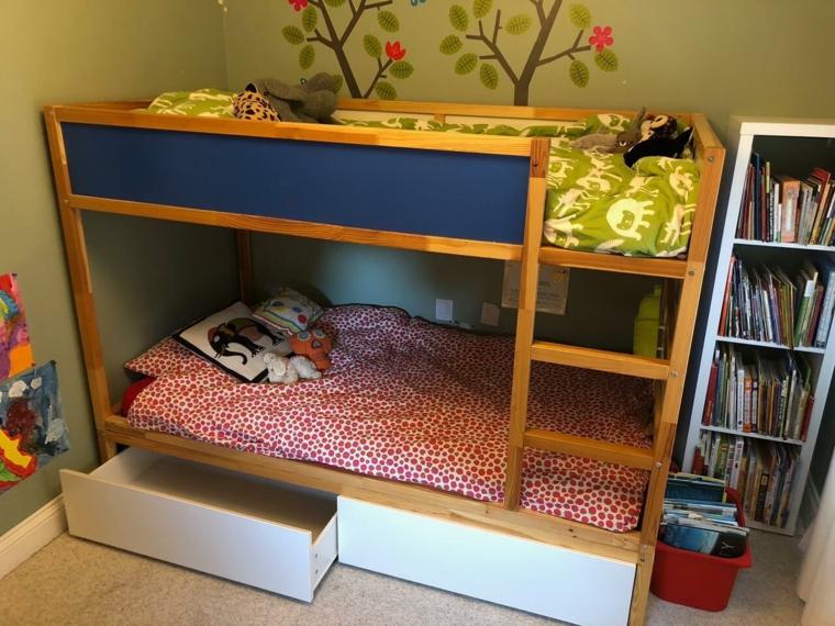 muebles de Ikea para dormitorio infantil