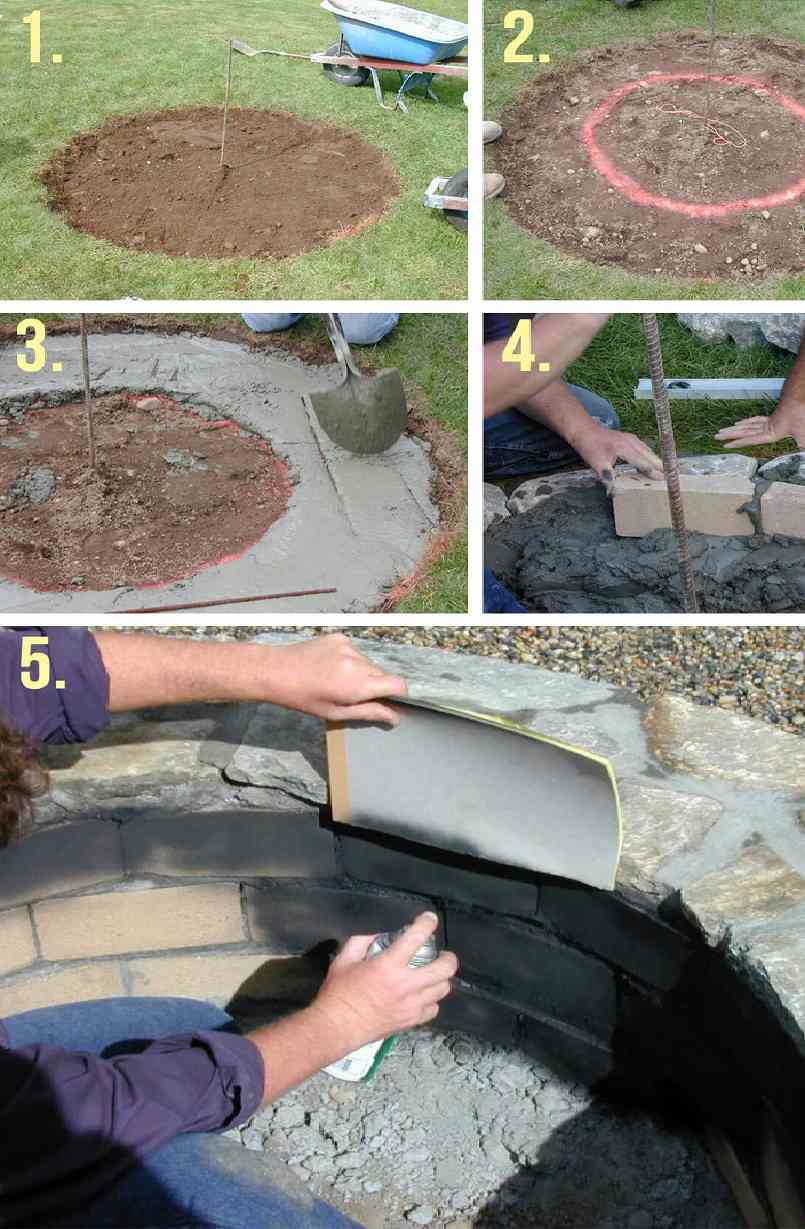 patios ideas piedra chimeneas