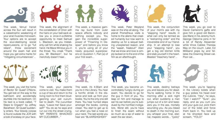 horóscopo del día ejemplo