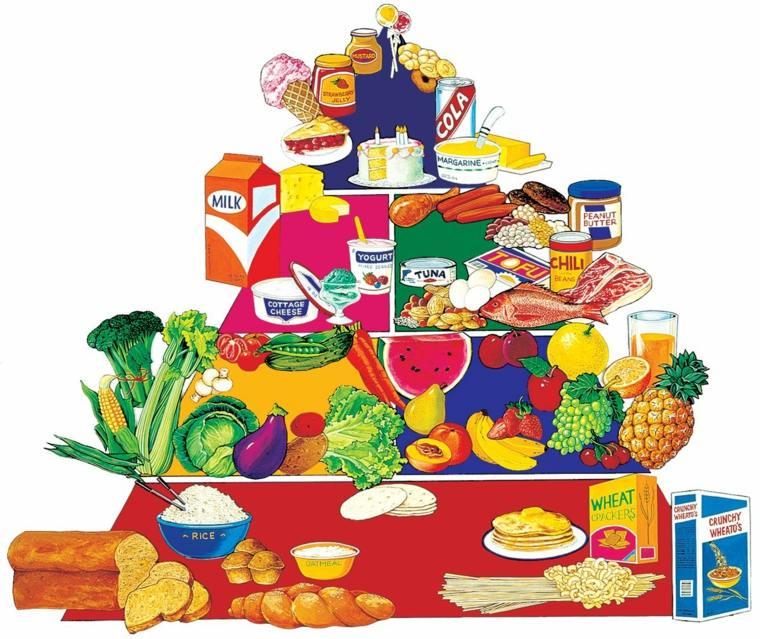 piramide alimenticia-recetas-sanas