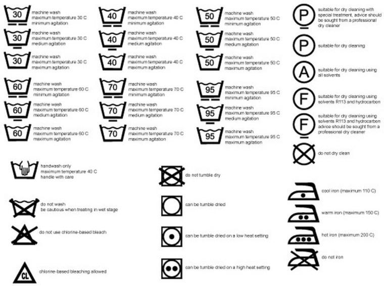 cuidado-de-ropa-simbolos