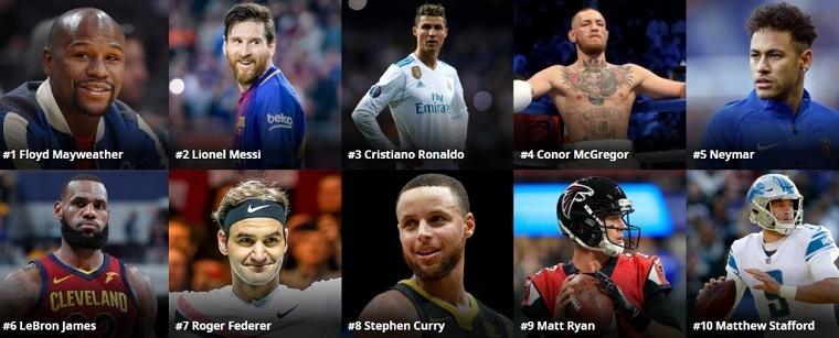 deportistas mejores pagados-mundo