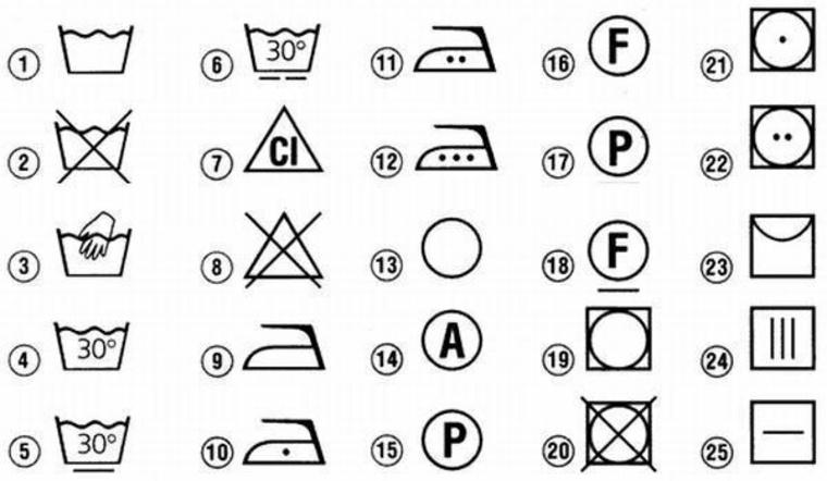que-significan-los-simbolos-de-lavado