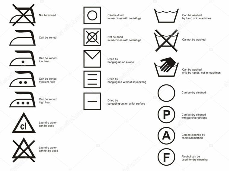 simbolos-en-las-etiquetas-para-ropa