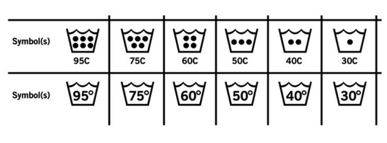 simbolos-temperaturas-de-lavado
