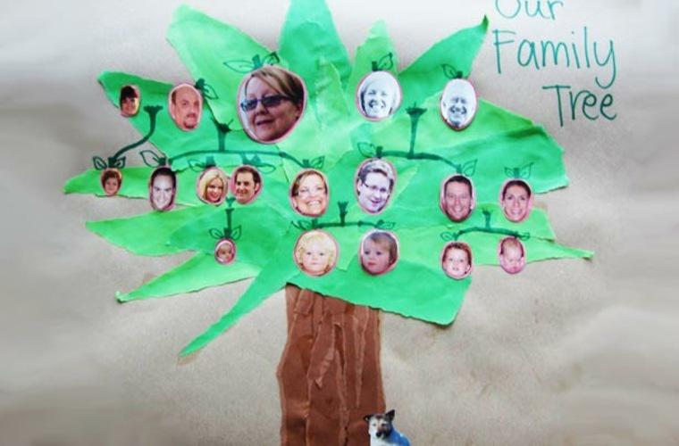 Haz un árbol genealógico