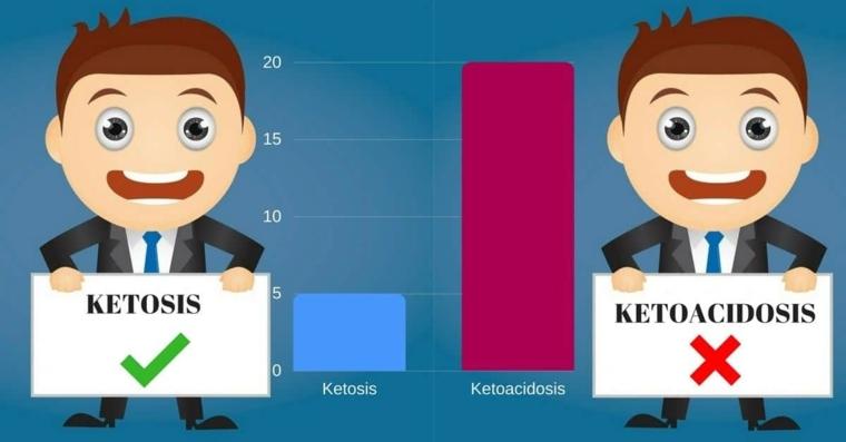 cetosis vs cetoacidosis