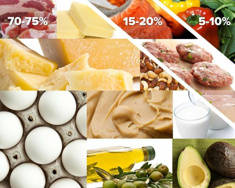 podemos comer cuajada en la dieta ceto