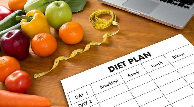 dieta cetogénica plan