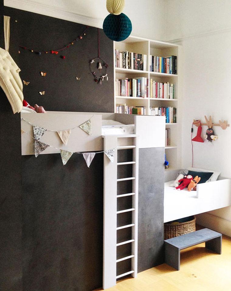 dormitorios infantiles diseño moderno