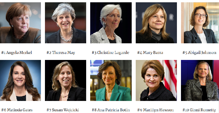 mujeres-poderosas-lista-forbes
