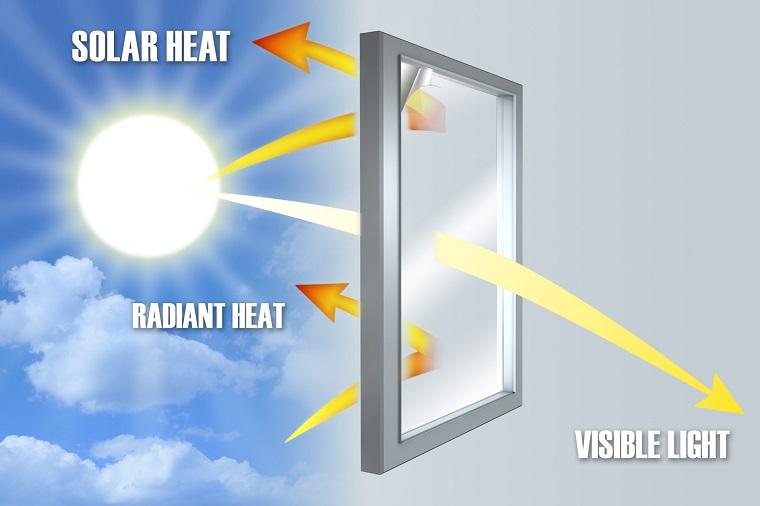 rayos ultravioleta atraviesan a interiores