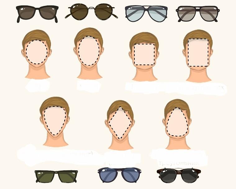 forma-cara-elegir-gafas-sol-consejos