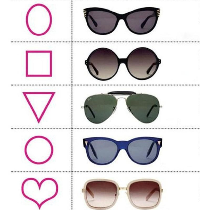 forma-cara-elegir-gafas-sol