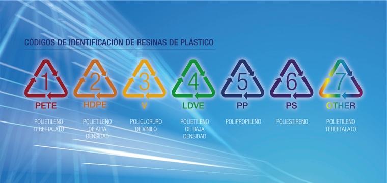 el plástico codigod